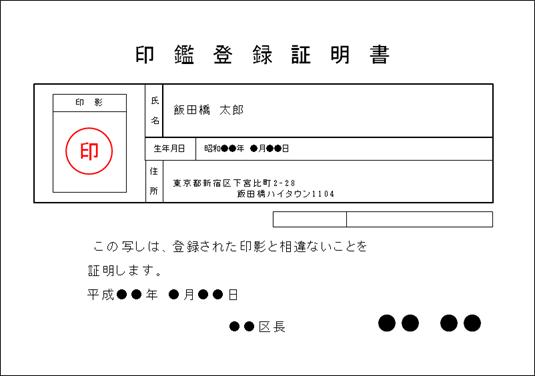 印鑑登録の方法・印鑑証明の取得...